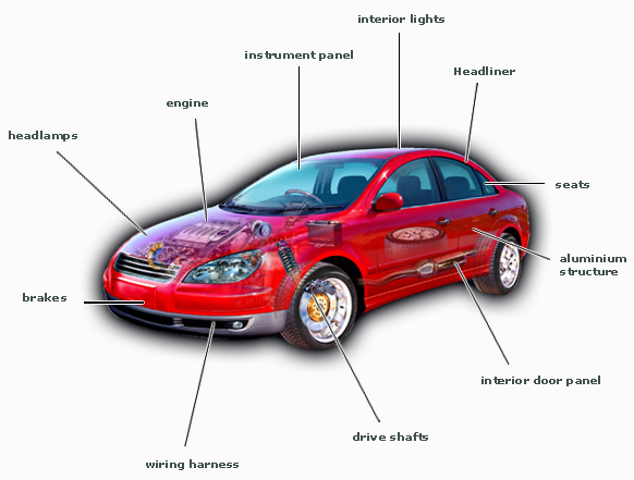 simple car diagram simple car parts